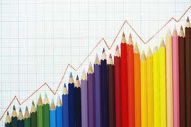 top 30 SME KPIs